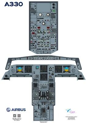 Airbus 330 Cockpit Poster