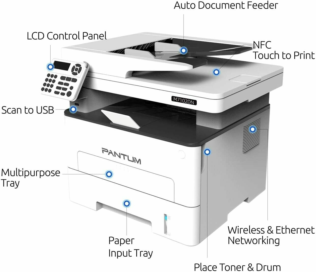 Pantum M7202FDW Monochrome Laser Multifunction Printer with Copier Scanner Fax, High Print and Copy Speed, Auto-Duplex Printing, Wireless Networking & USB 2.0