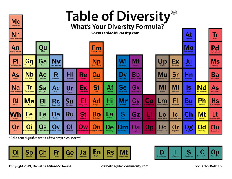 Table of Diversity- Instant Download