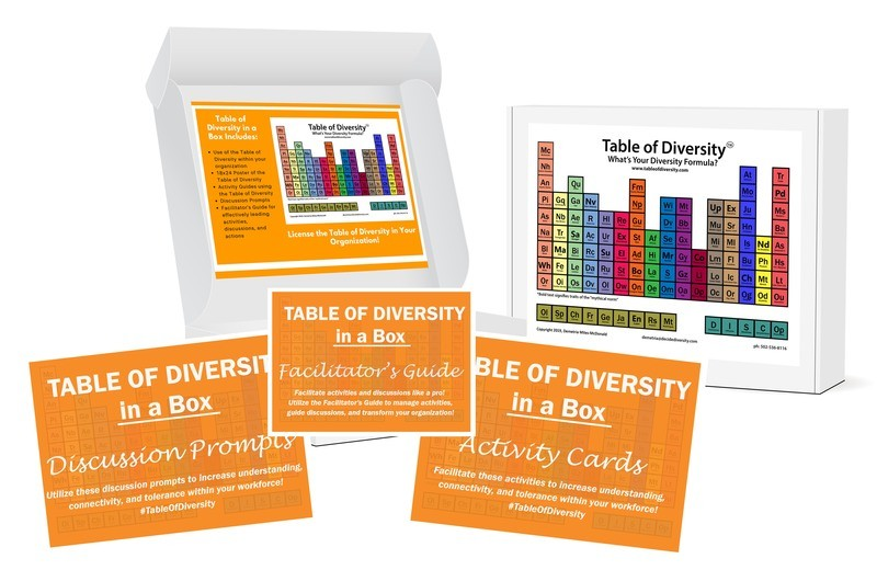 Table of Diversity Toolkit