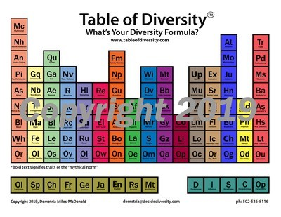 Table of Diversity Poster 18 x 24