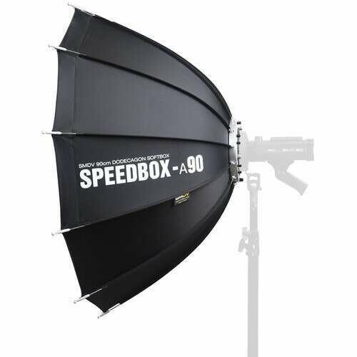 "SMDV SPEEDBOX Alpha A90 CM (35.4"")"