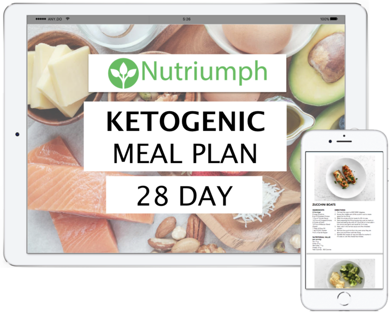 KETOGENIC - 28 DAY MEAL PLAN