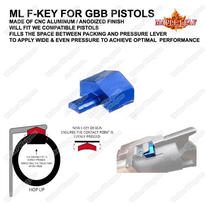 Maple Leaf - F Key for Hop Up GBB Pistol