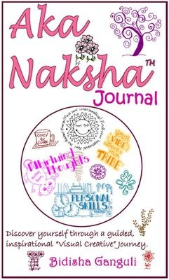 Aka Naksha Wellness Journal
