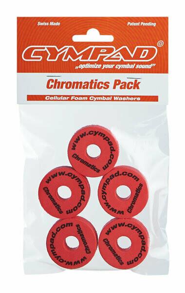 Cympad Chromatics Red