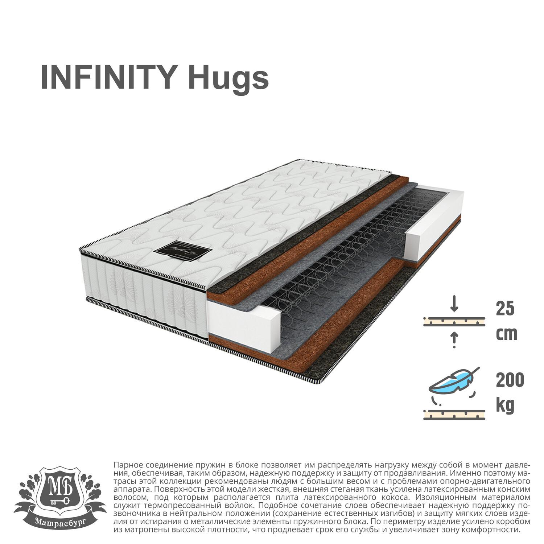 INFINITY Hugs