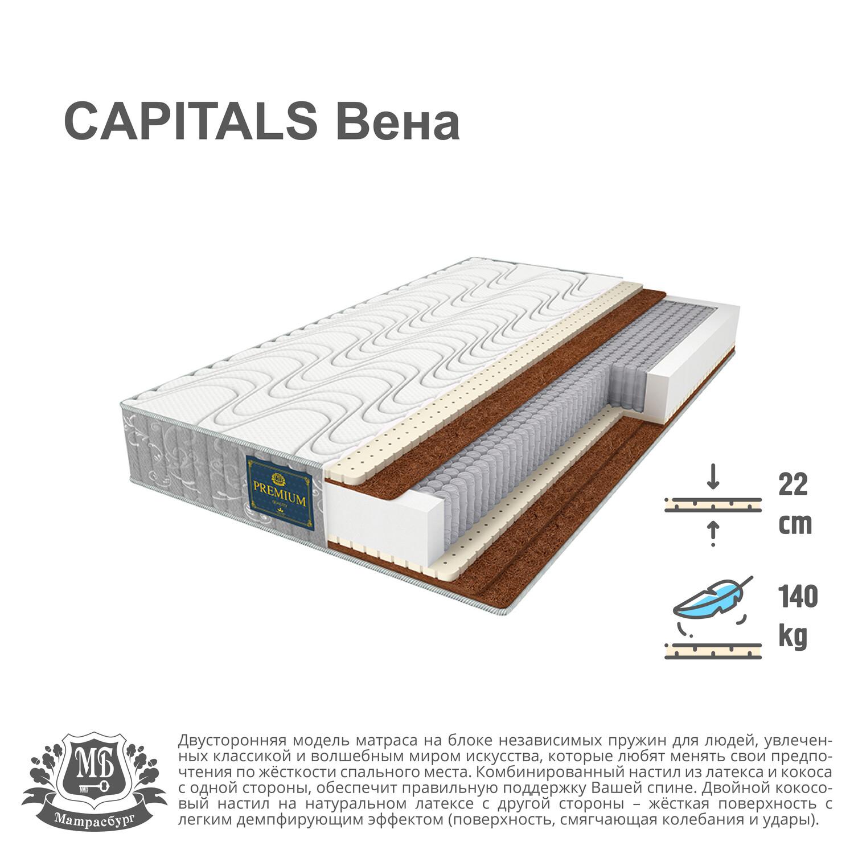 CAPITALS Вена