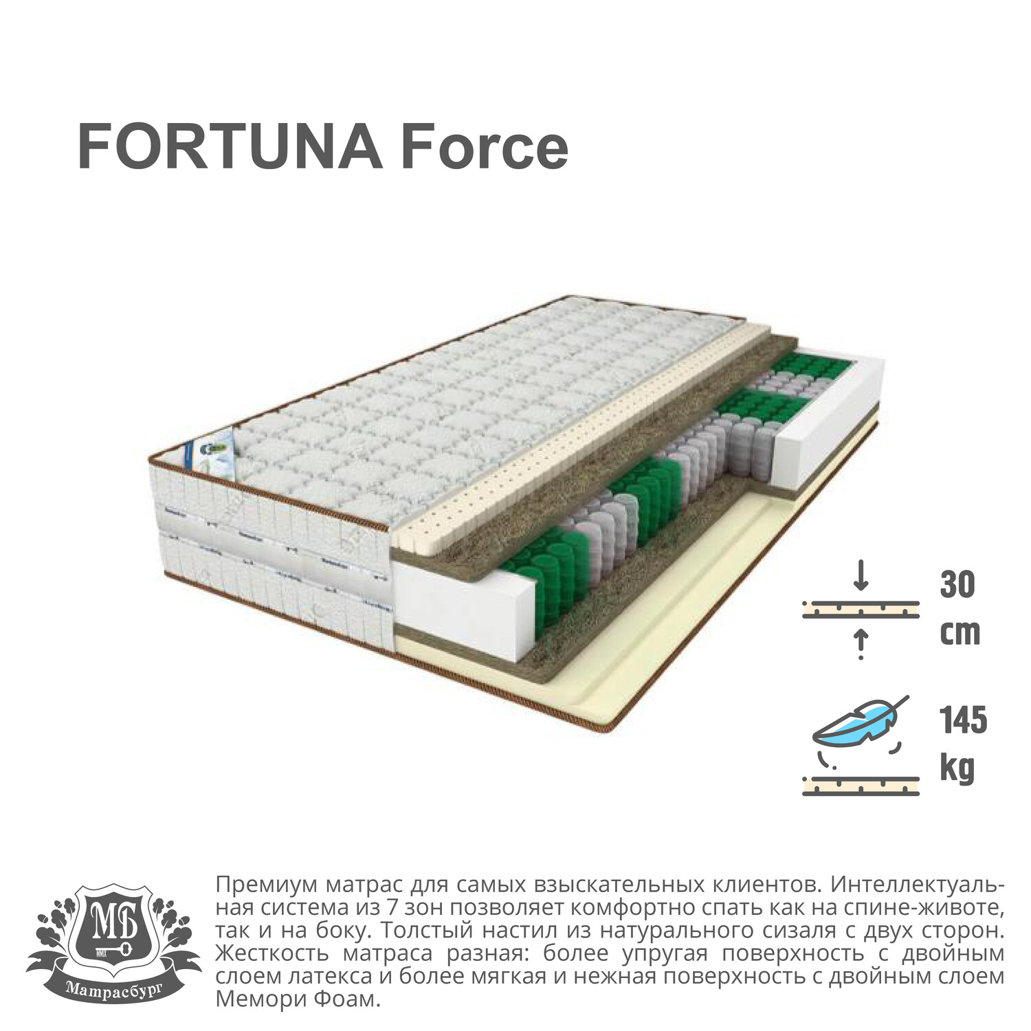 FORTUNA Force