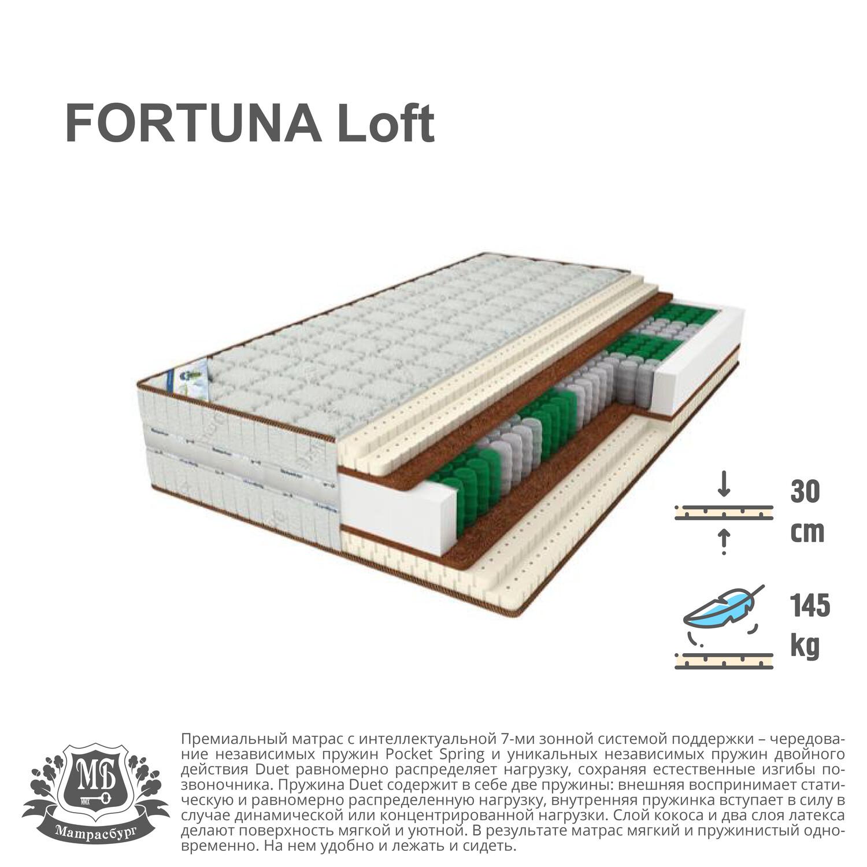 FORTUNA Loft