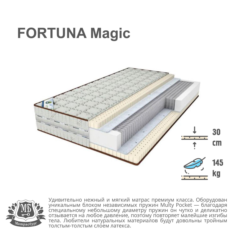 FORTUNA Magic