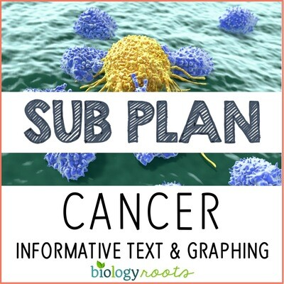 Science Literacy Sub Plan- Cancer