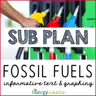 Science Literacy Sub Plan- FOSSIL FUELS