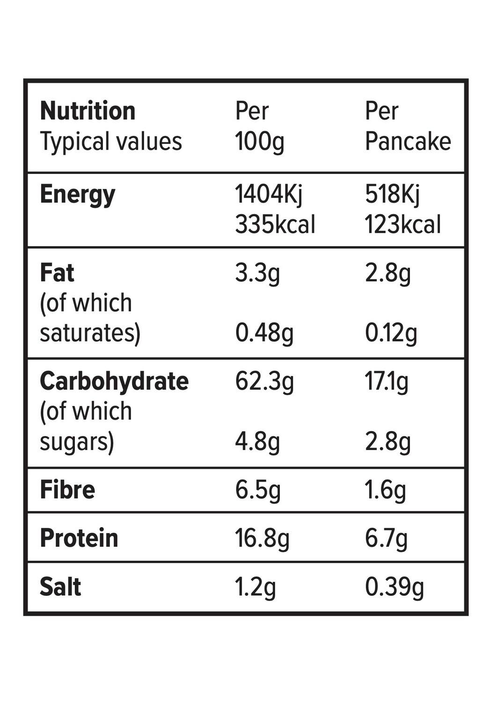 NEW! Stacks of Goodness Strawberry Protein Pancake Mix 200g