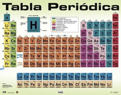 Poster Tabla Periodica