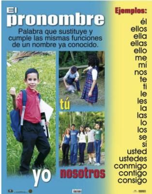 Poster El Pronombre