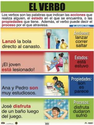 Poster El Verbo