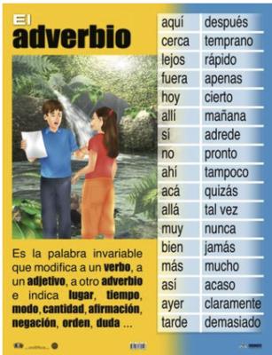 Poster El Adverbio