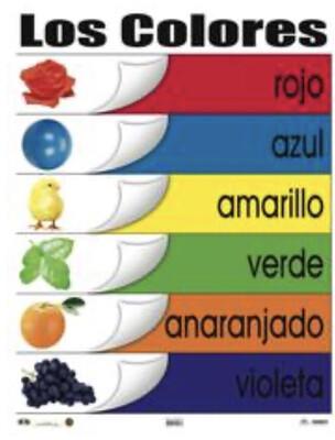 Poster Los Colores