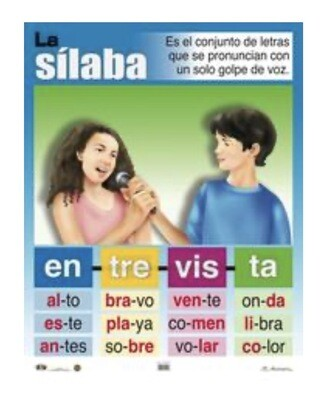 Poster La Sílaba