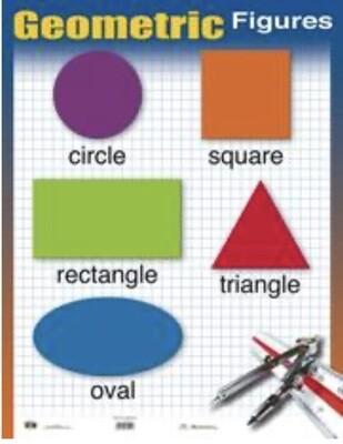 Poster Geometric Figures
