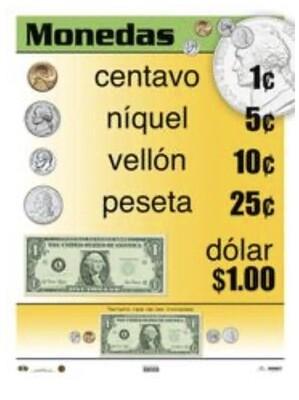 Poster Monedas