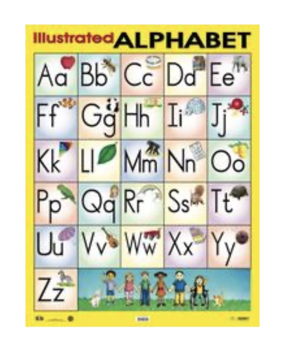 "Poster Illustrated Alphabet 12""x18"""