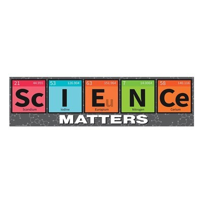 Banner Science Matter Periodic Table
