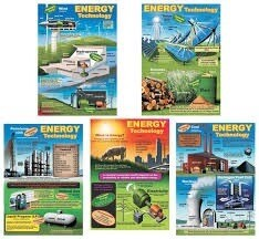 Energy Technology Set