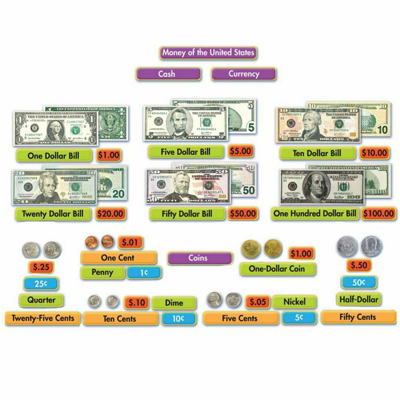 Mini BBS Money (st)