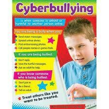 Poster Cyberbullying