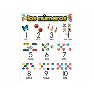 Poster Los Números