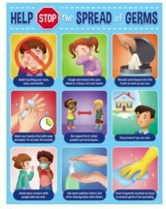 Help Stop the Spread of Germs Chart