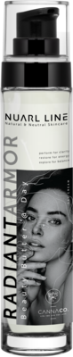 Cannaco® Day Cream