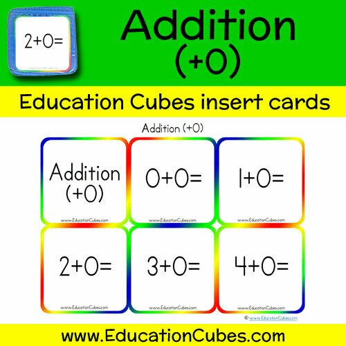 Addition Facts (+0)