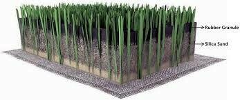 Sports Field Infill Premium Recycled Rubber