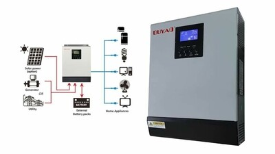 24V 3000VA/2400W pure sinewave Hybrid inverter for off-grid, with built-in MPPT Charge controller, built-in Mains voltage or Generator charger