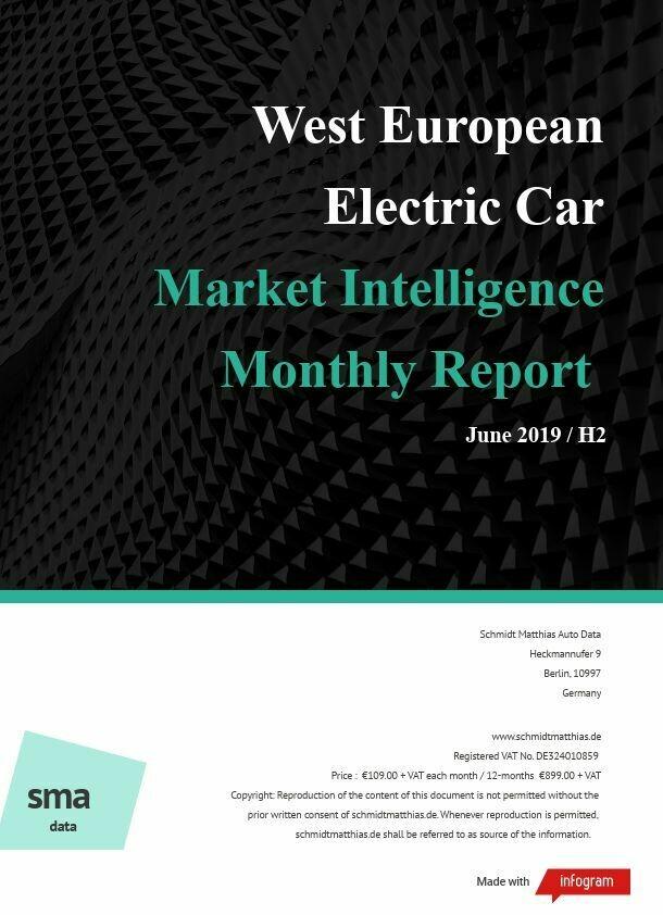 June YTD 2019 (H1/Q2)  West European BEV Report