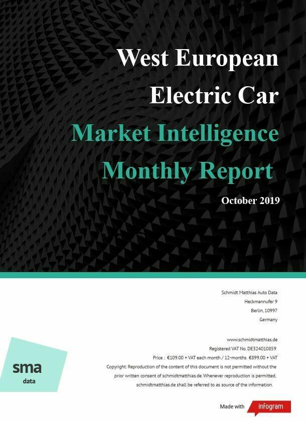 "October 2019 West European BEV Report ""Return of the PHEV"""