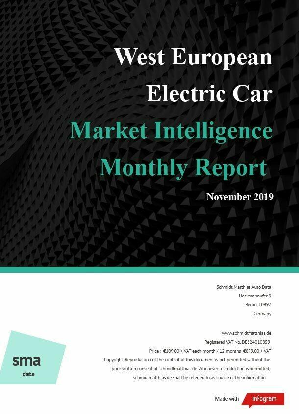 """November 2019 West European BEV Report """"Germany on top"""""""