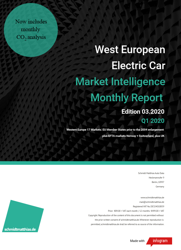 "March Q1 2020 West European BEV Report ""Electric vehicles outperform an ill-patient market"""