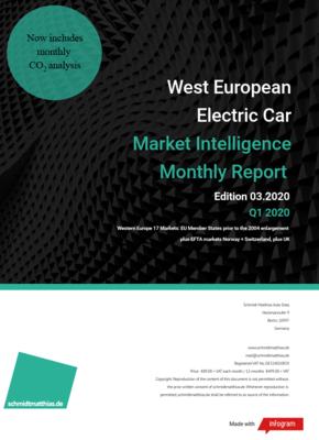 March Q1 2020 West European BEV Report