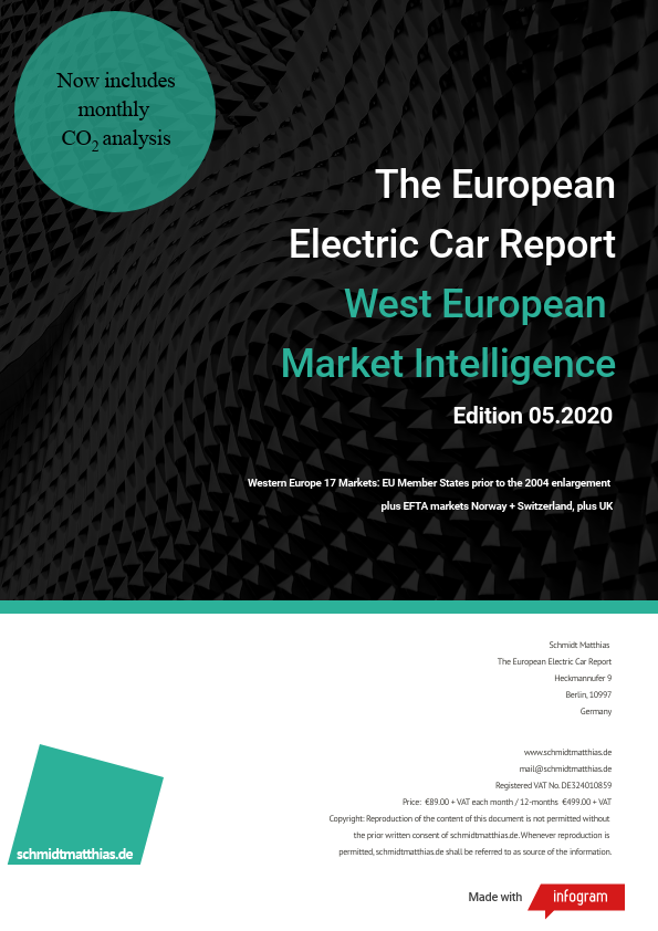 "May 2020 The European Electric Car Report ""CO2 compliance secured"""