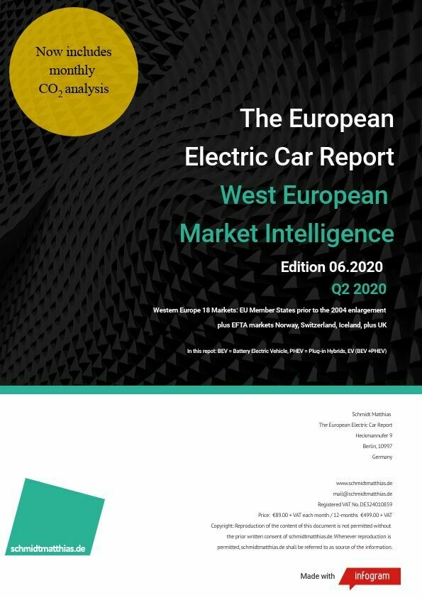 "June/H1 2020 The European Electric Car Report ""From here on up, helped by key stimuli"""