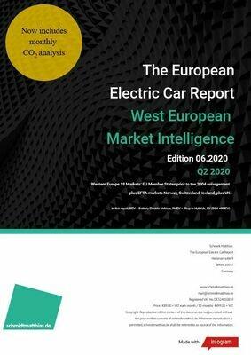 June/H1 2020 The European Electric Car Report