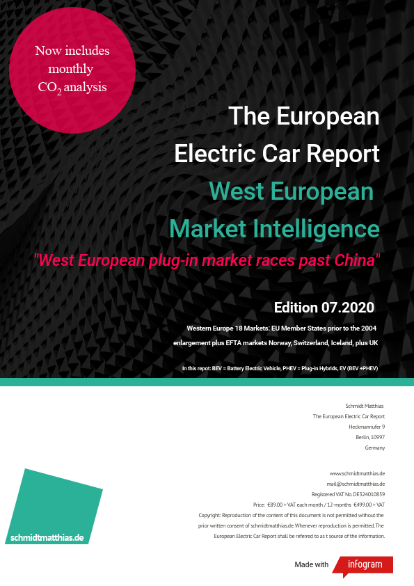 July 2020 The European Electric Car Report European plug-in market races past China