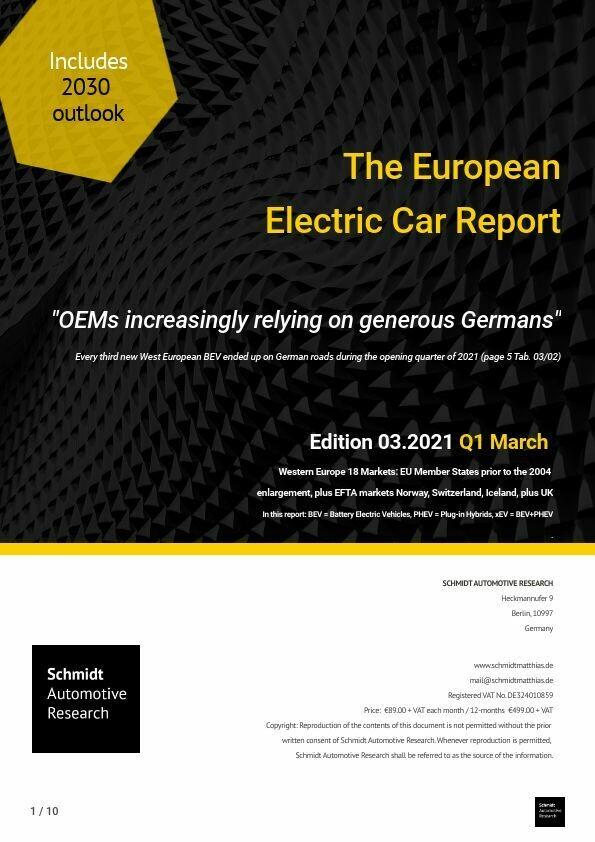 """Mar/Q1 2021 """"OEMs increasingly relying on generous Germans"""""""
