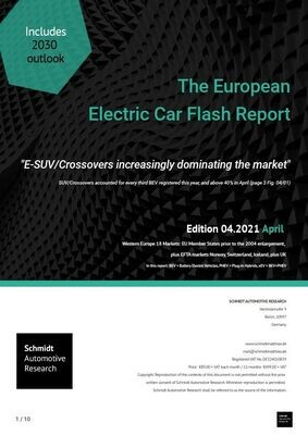"April 2021 ""E-SUVs increasingly dominating the market"""