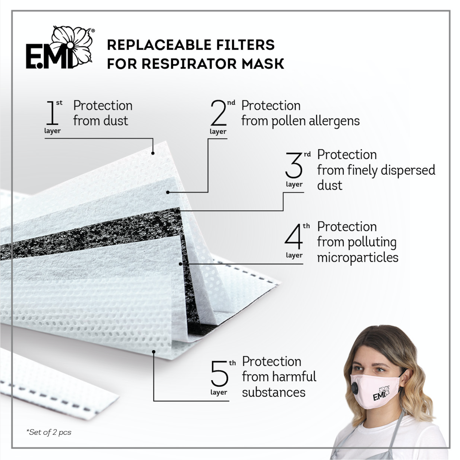 Replaceable filters for respirator mask, 2 pcs