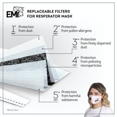 Vervangbare filters voor mondmasker, 5 pcs